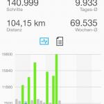 Garmin Connect App - Schritte Monatsübersicht