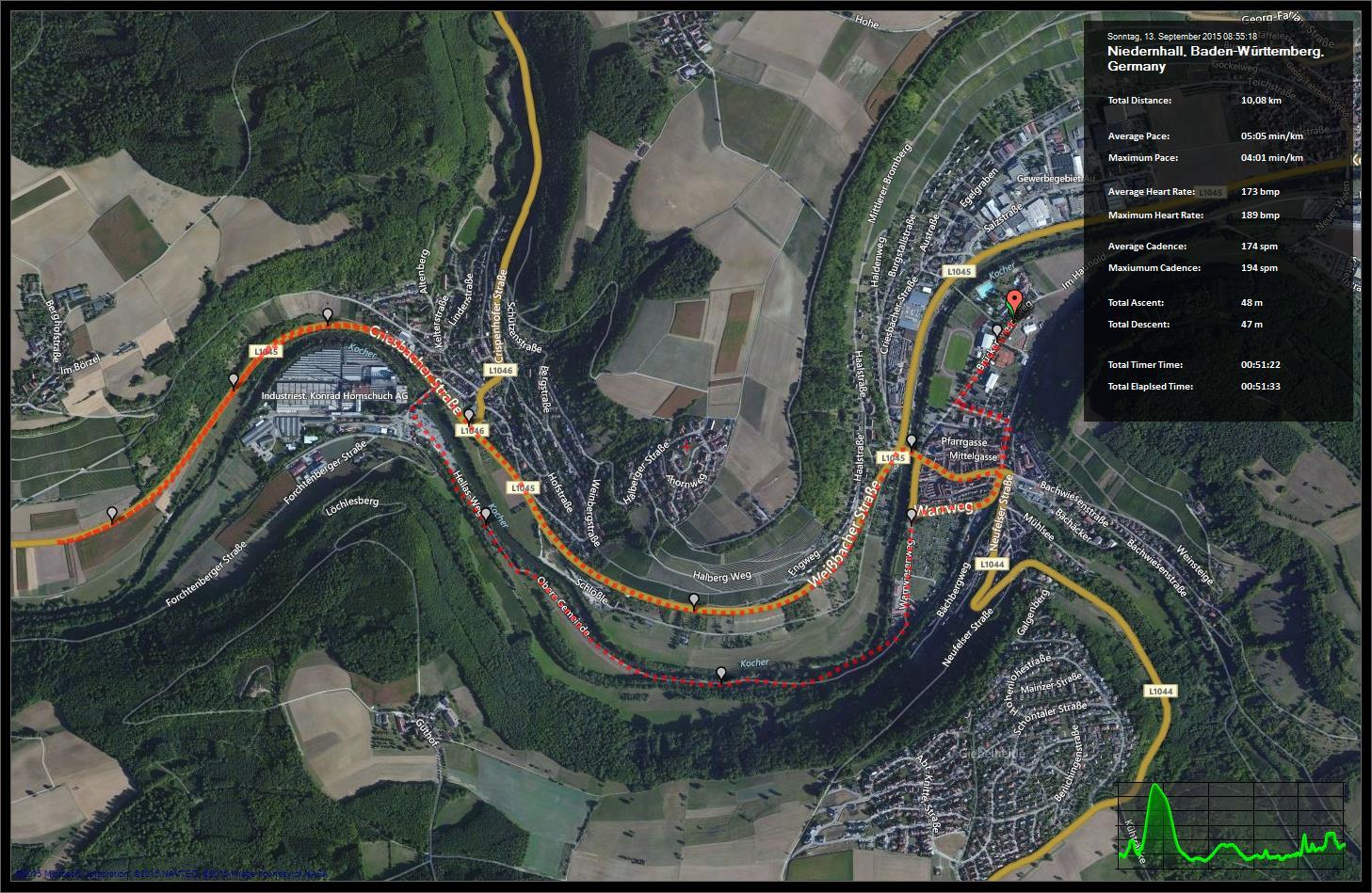 2015.09.13 08-55-18 Niedernhall, Baden-Württemberg, Germany (Running)